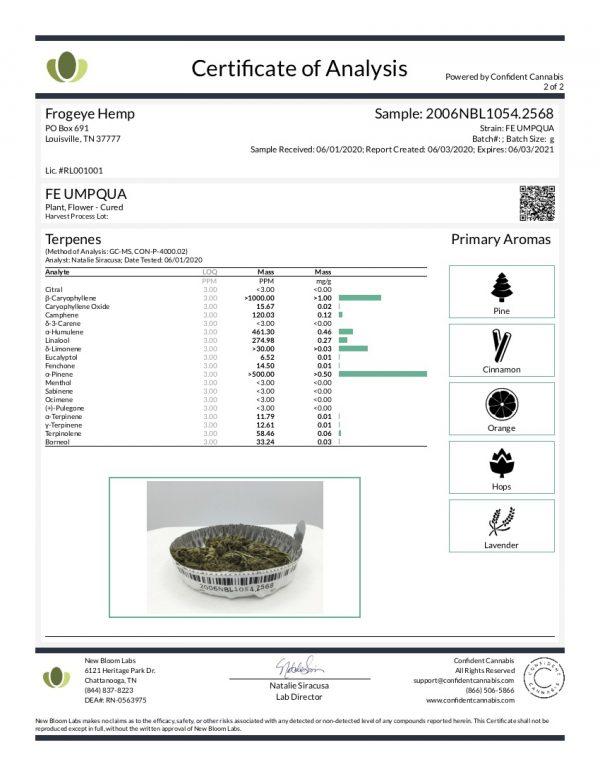 Umpqua Terpene Profile